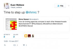 Euan Wallace